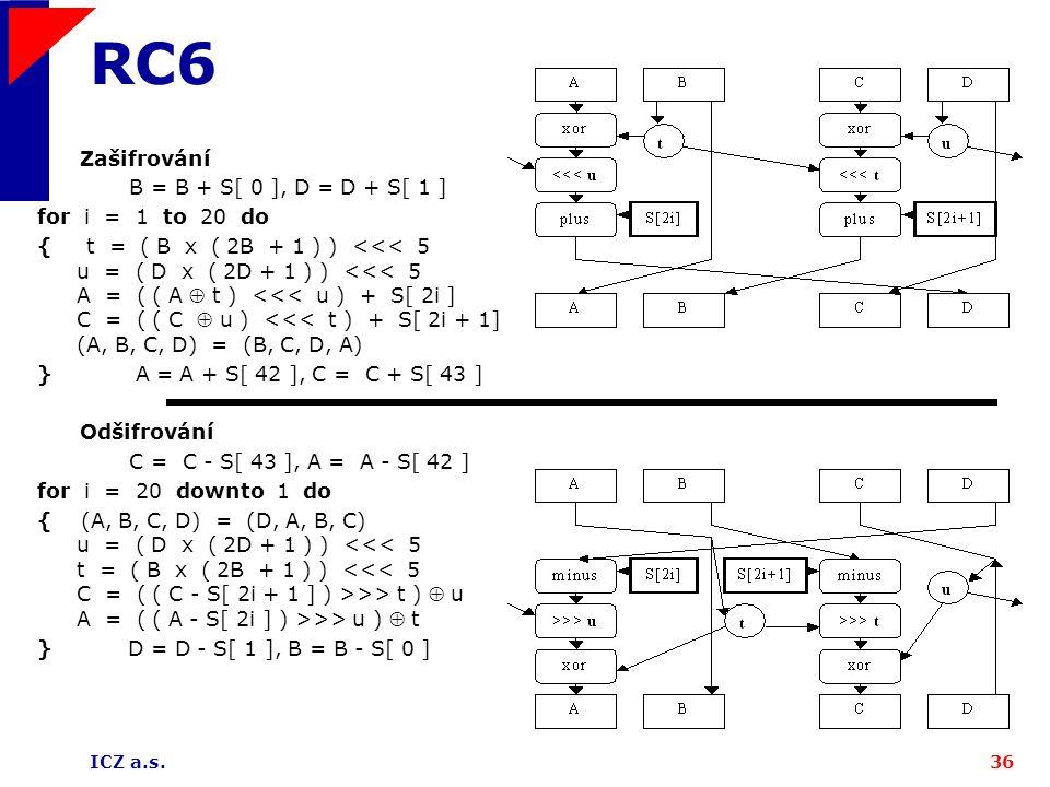 RC6 Zašifrování B = B + S[ 0 ], D = D + S[ 1 ] for i = 1 to 20 do
